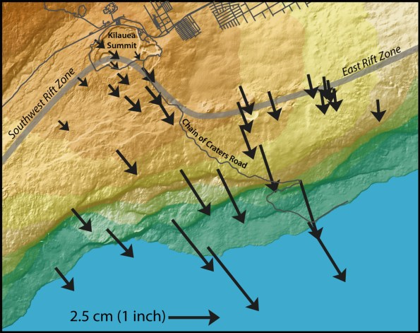 Black arrows indicate the amount and direction of motion measured by GPS stations in HVO's monitoring network during the October 2015 slow slip event. Arrow lengths correspond to the amount of motion at each station (see scale at bottom of map); arrow points show the direction the stations moved. Color indicates topography, from sea level (green) to 4,000 feet elevation (brown).  The ocean is shown in blue. USGS graphic.