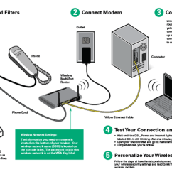 Internet Cable Wiring Diagram Raspberry Pi B Router And Schematics Wireless Connection Modem Inter