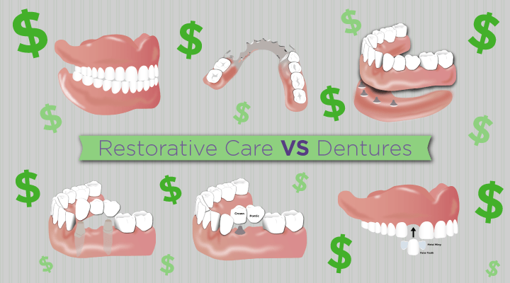Cost Considerations | Restorations and Dentures for Seniors