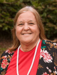 Valentina M. Abordonado, Ph.D  Director, HPU School of Education