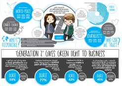 generation-z_infographic