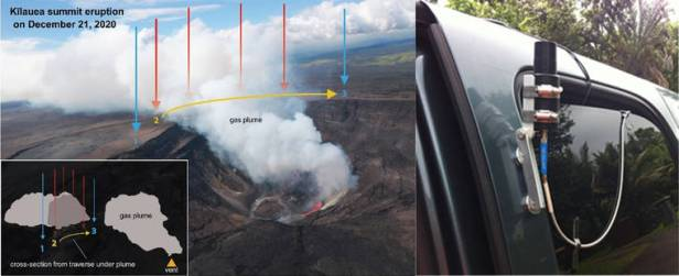 Volcano Watch: Gas math — how we know how much sulfur dioxide volcanoes emit