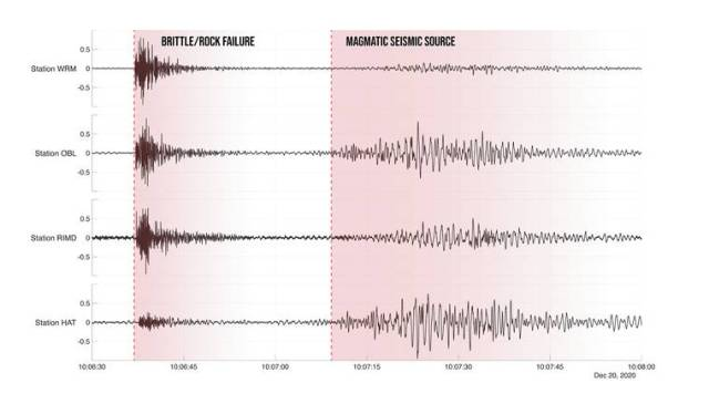 Volcano Watch: Seismic halfalogues: earthquakes are only part of the conversation