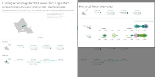Funding a Campaign for the Hawaii State Legislature