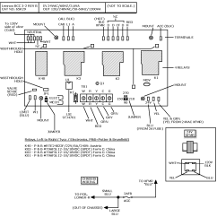 Wiring Diagram For Lennox Gas Furnace 97 Chevy S10 Stereo Circuit Board
