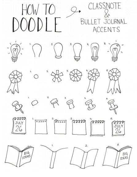 Cheat sheet for drawing simple bullet journal accents