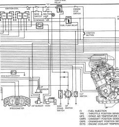 2007 hayabusa wiring diagram electrical wiring diagram house u2022 thomas bus engine diagram busa engine [ 1290 x 940 Pixel ]