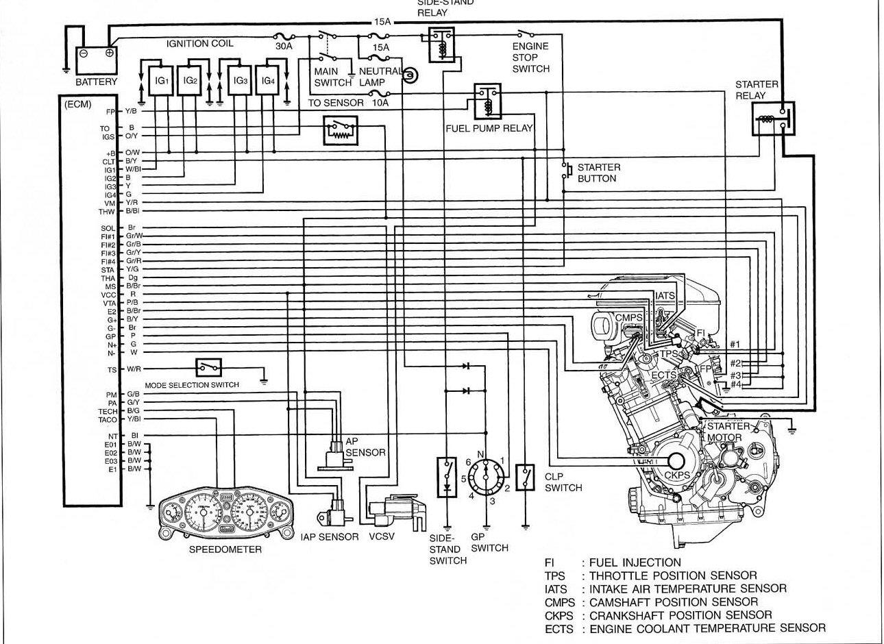 hight resolution of 2007 hayabusa wiring diagram electrical wiring diagram house u2022 thomas bus engine diagram busa engine