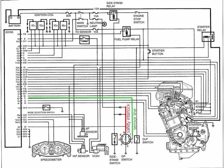 suzuki hayabusa wiring diagram context level 0 great installation of diagrams schema rh 78 valdeig media de pdf 2003