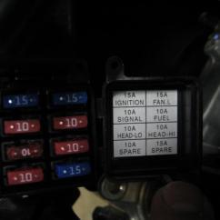 2004 Hayabusa Wiring Diagram Draw The Tracing Panel Of An Alternator Suzuki Fuse Box Schematic Data Susuki