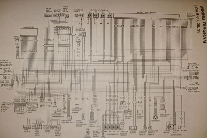 07 hayabusa wiring diagram integra 2006 suzuki schematics images gallery