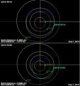 מסלולי שני אסטרואיידם החולפים ליד כדור הארץ, 8 בספטמבר 2010. איור: יוניברס טודיי