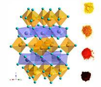 מבנה הגביש המשמש להכנת הפיגמנט בצבעים שונים. גרפיקה באדיבות אוניברסיטת אורגון