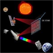 DE-STAR - הצעה למערכת לווינים שיהדפו או אף יפוצצו אסטרואידים כשהם מתקרבים לכדור הארץ. איור: Philip M. Lubin, אוניברסיטת קליפורניה בסנטה ברברה