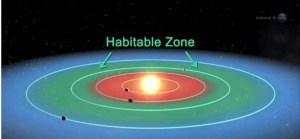 """כוכבי לכת קטנים באיזור החיים. מתוך סרטון של נאס""""א המתאר את גילויים של 715 כוכבי לכת בבת אחת"""