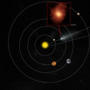 המיקום המשוער של כוכב-השביט ISON במערכת השמש שלנו בזמן התצפיות של אלמה. [באדיבות: B. Saxton (NRAO/AUI/NSF); NASA/ESA Hubble; M. Cordiner, NASA, et al.]