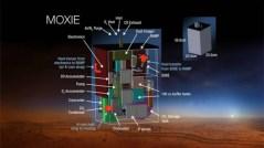 """ייצור חמצן ועוד ששה מכשירי מחקר משוכללים. תרשים של מכשירי רכב המאדים Mars 2020 Rover. איור: נאס""""א"""