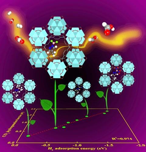 זרזים נקבוביים הלוכדים פחמן דו-חמצני וממירים אותו לדלק שימושי, בהקבלה ליכולתם של צמחים להמיר פחמן דו-חמצני לביומסה. מידול ממוחשב מראה כיצד ניתן לכוונן את הקבוצות הפונקציונאליות הנמצאות בתוך מצע מוצק נקבובי לשם קבלת תגובות מואצות לביקוע פחמן דו-חמצני ולייצור מוצרים שימושיים (עיצוב: Jingyun Ye).
