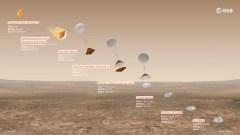 שלבי הנחיתה של שיפריאלי על מאדים, כפי שתוכננו על ידי סוכנות החלל האירופית. איור: ESA