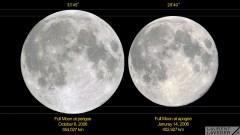 השוואה בין הירח בנקודה הקרובה ביותר ובנקודה הרחוקה ביותר. צילום: