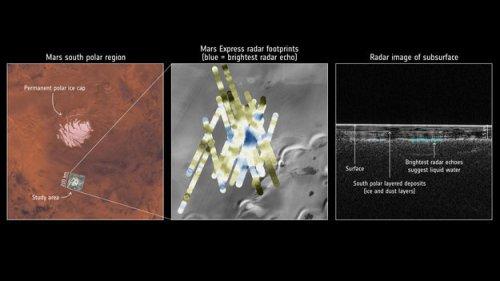 אגם מים תת קרקעיים התגלה מתחת לאיזור הקוטב הדרומי של מאדים. צילום: החללית מארס אקספרס של סוכנות החלל האירופית