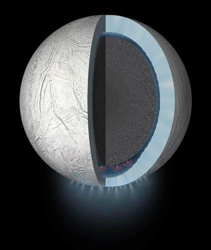 הרכבו הפנימי של אנלקדוס. מקור: NASA/JPL-Caltech.