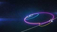 מסלולה הצפוי של החללית בראשית בדרך לירח. איור: SpaceIL והתעשייה האווירית.