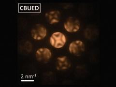 צילום אטומים באמצעות מיקרוסקופיה ארבע-ממדית