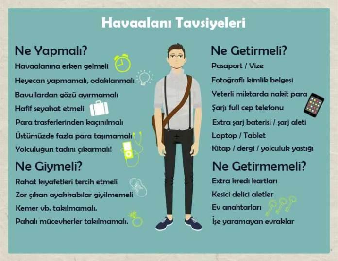 infographic-havaalni