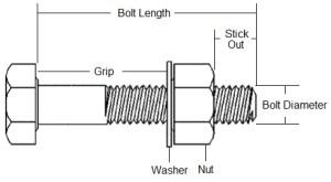 Bolt Diagram  Haydon BoltsHaydon Bolts
