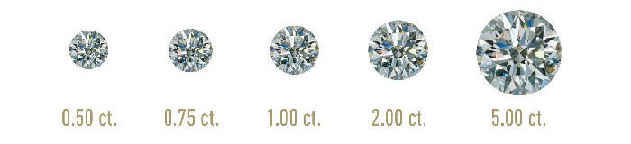 Diamond Carat Weight