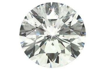 Different Styles of Diamond Cut - Round Brilliant