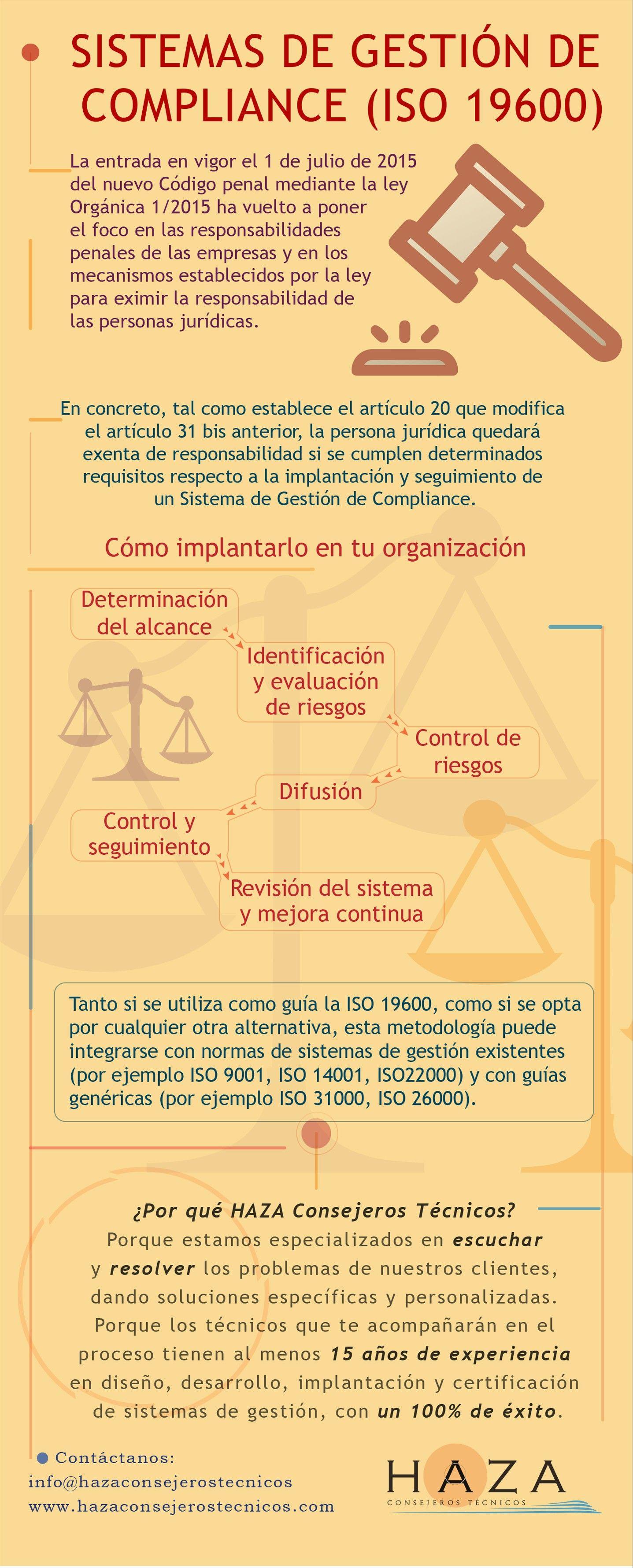 Sistemas de gestión de Compliance
