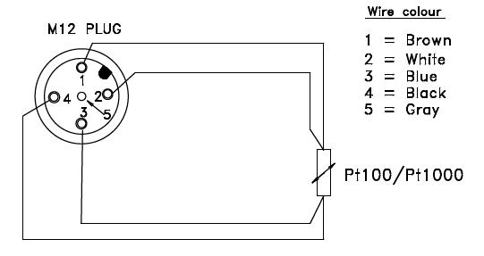 Temperature sensor with service-friendly split design