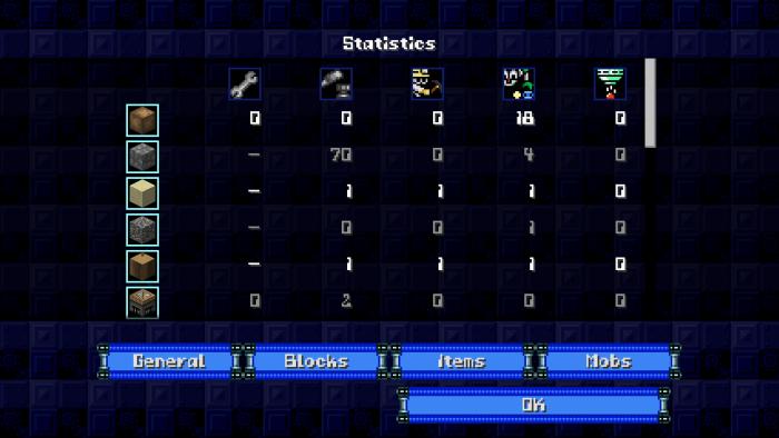 ...statistics...