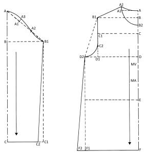 patroontekenen voorbeeld basispatroon t-shirt dames - HCH Cursussen en Modevakopleidingen