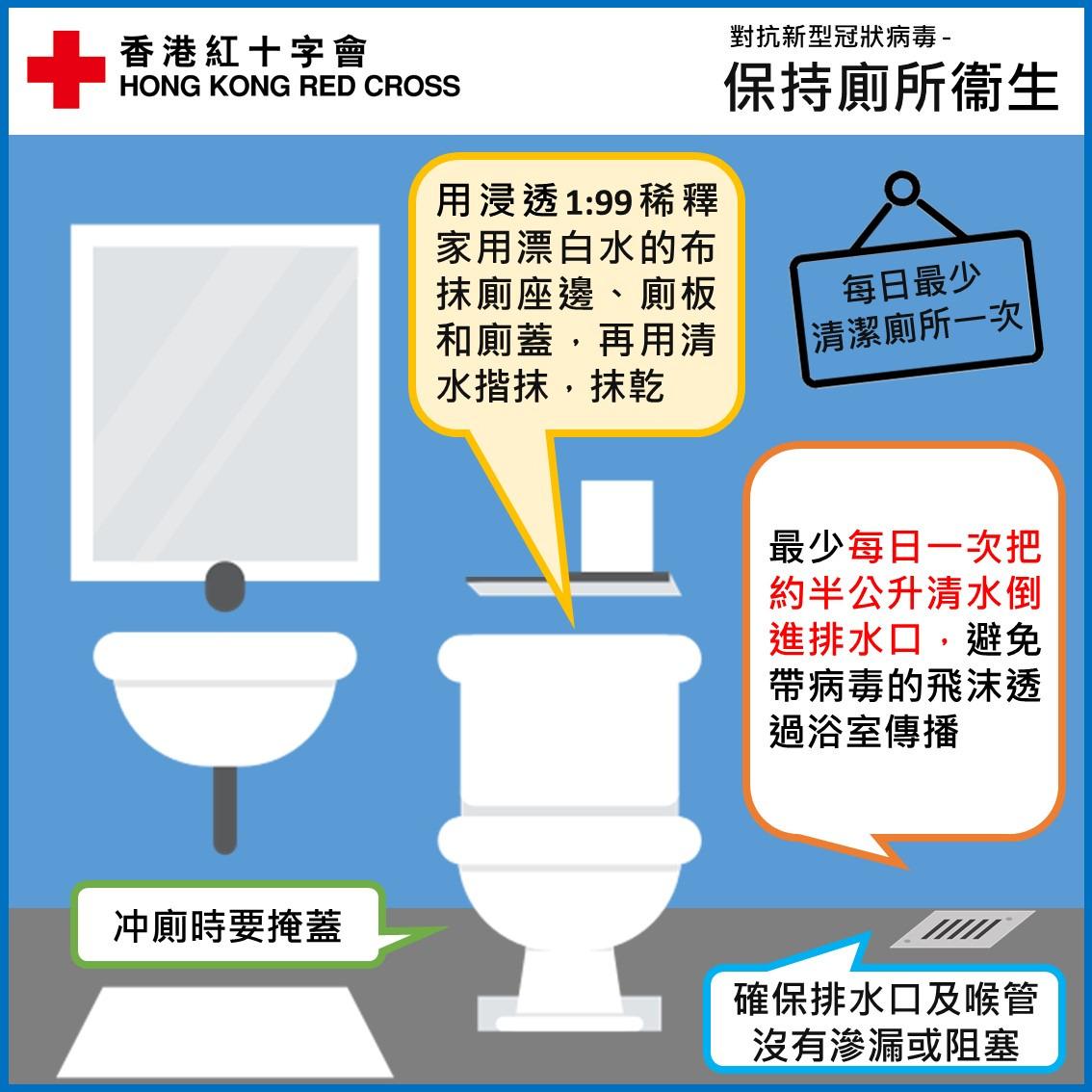 匡智翠林晨崗學校 評估系統 -- 防疫資訊