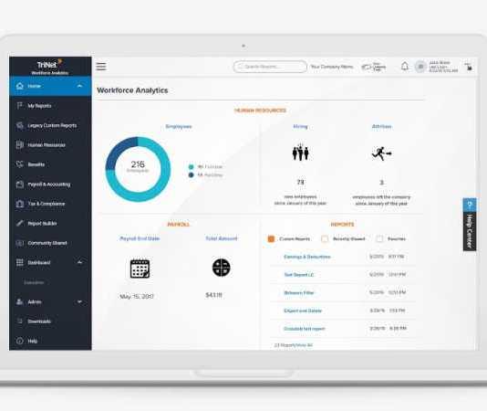 TriNet Workforce Analytics