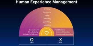 SuccessFactors HXM