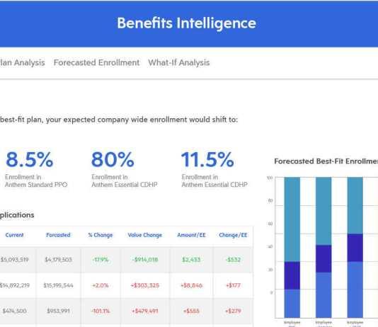 Ceridian Benefits Intel