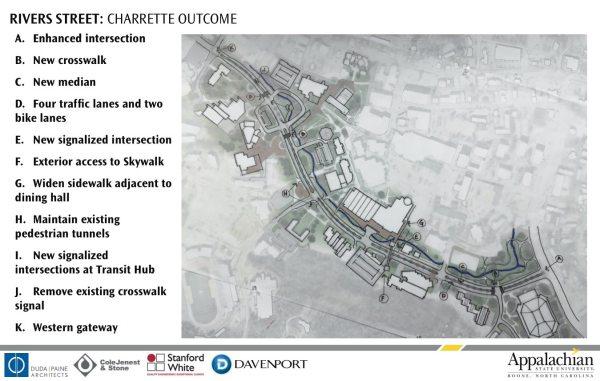 charrette-outcome-rivers-street