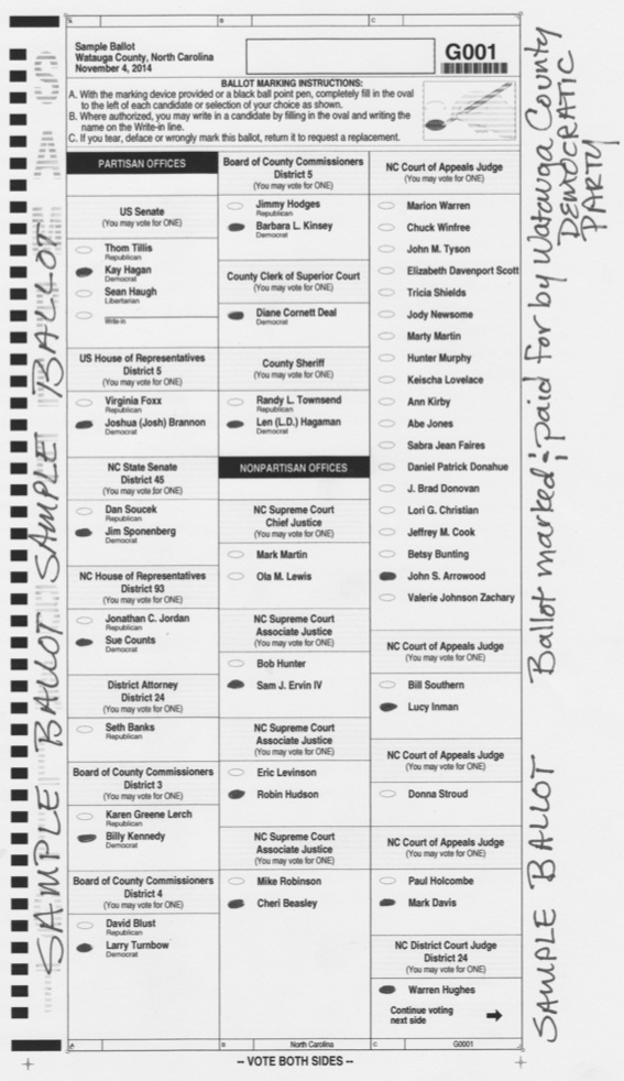 How is Your Party Voting in this Election? See Printable
