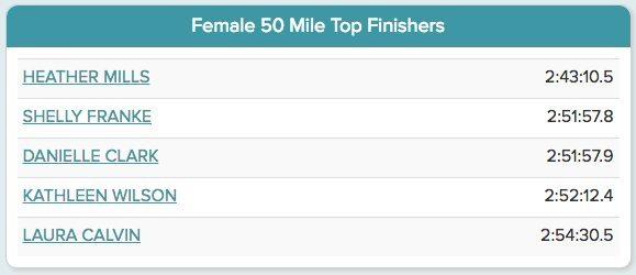 Female 50 Mile Top