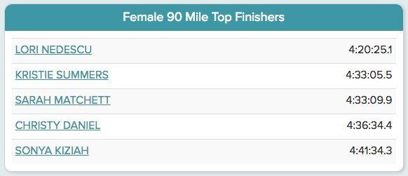 Female 90 Mile Top
