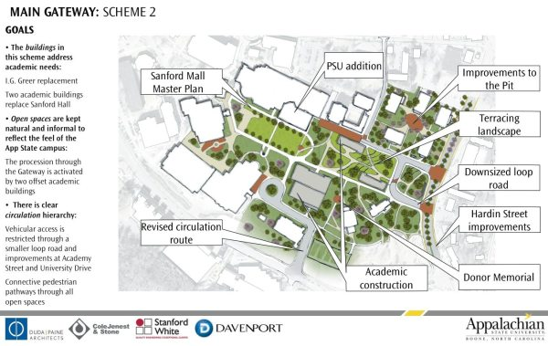 main-gateway-scheme-2