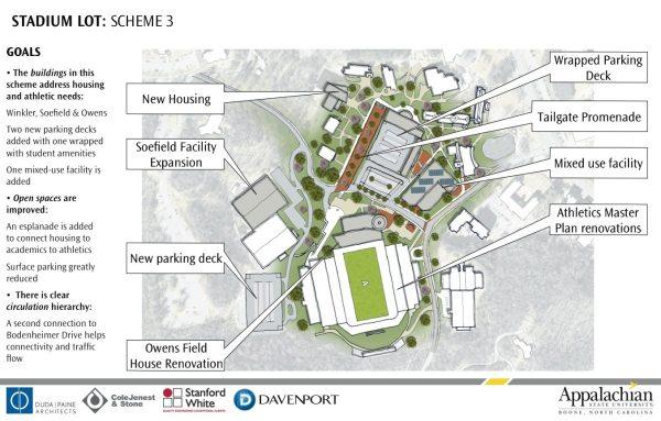 stadium-scheme-3