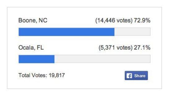 votes0508