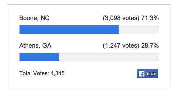 votes0514