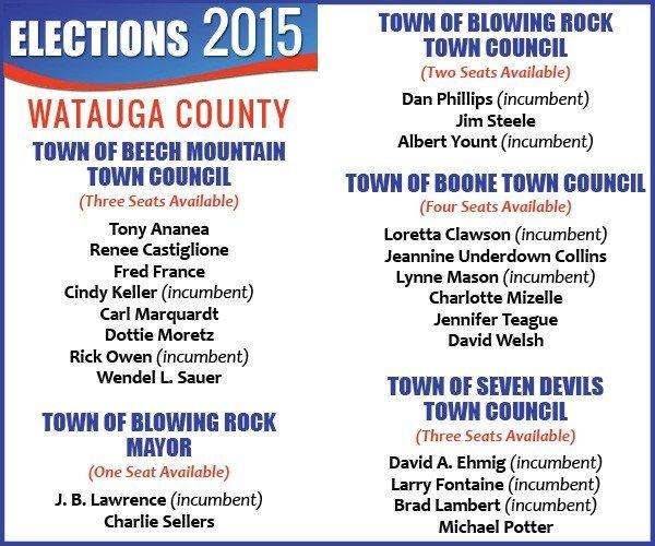 watauga county 2015 elections