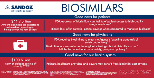 The Good News About Biosimilars